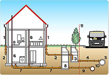 abwasserrohrsanierung polyline umwelttechnik berlin brandenburg. Black Bedroom Furniture Sets. Home Design Ideas